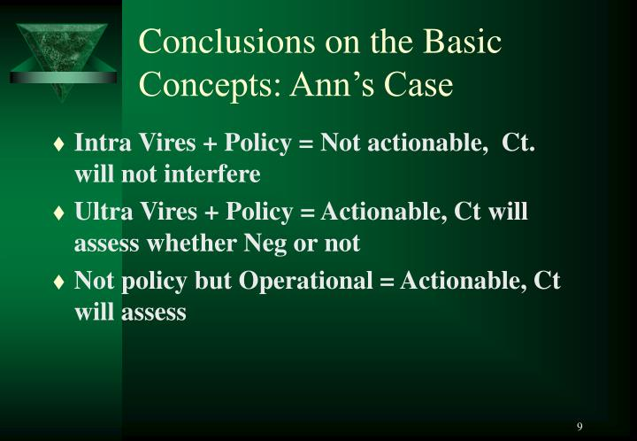 Conclusions on the Basic Concepts: Ann's Case