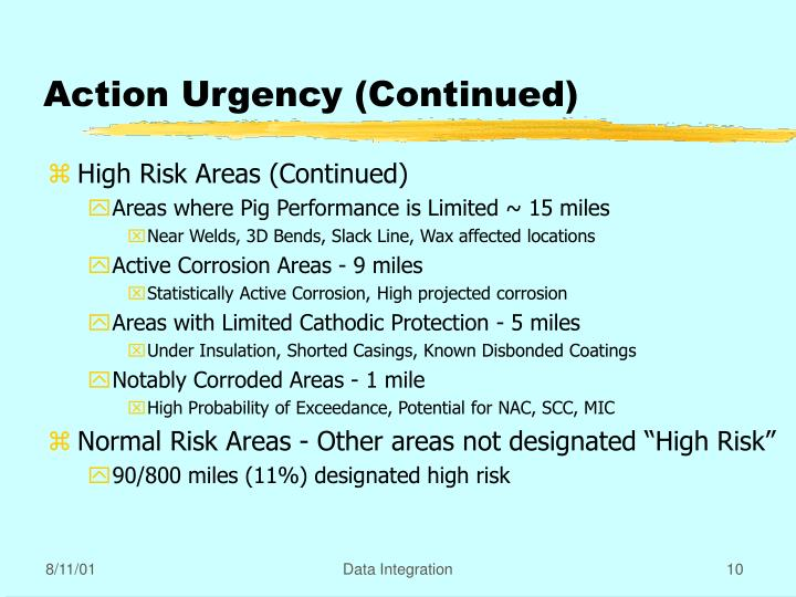 Action Urgency (Continued)