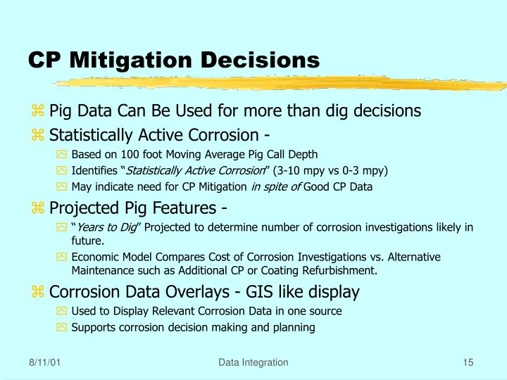 CP Mitigation Decisions