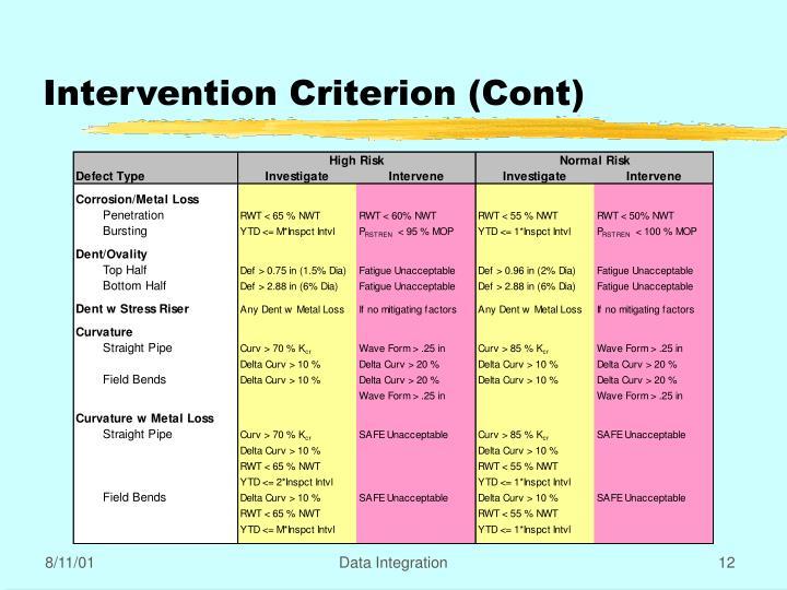 Intervention Criterion (Cont)