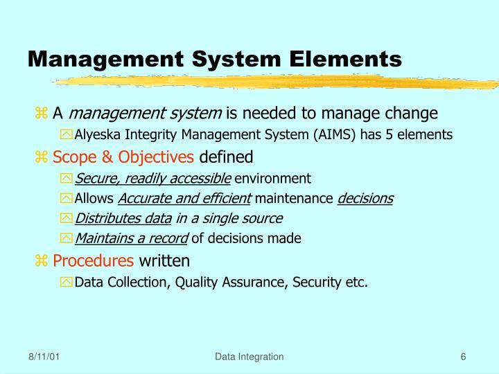 Management System Elements