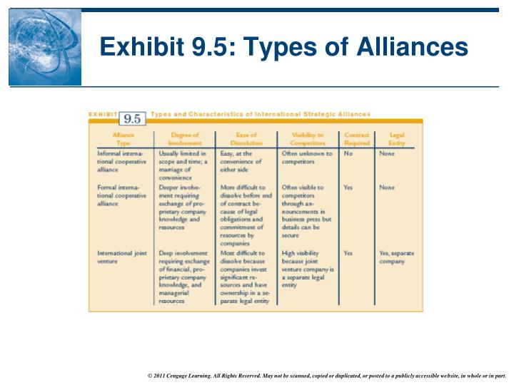 Exhibit 9.5: Types of Alliances
