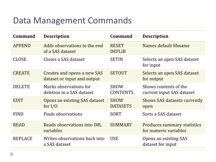 Data Management Commands