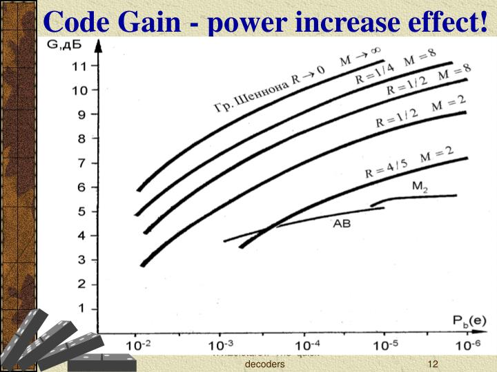 Code Gain - power increase effect!