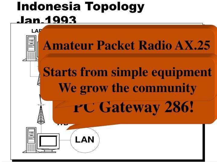 Indonesia Topology Jan.1993