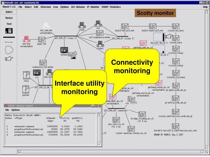 Scotty monitor
