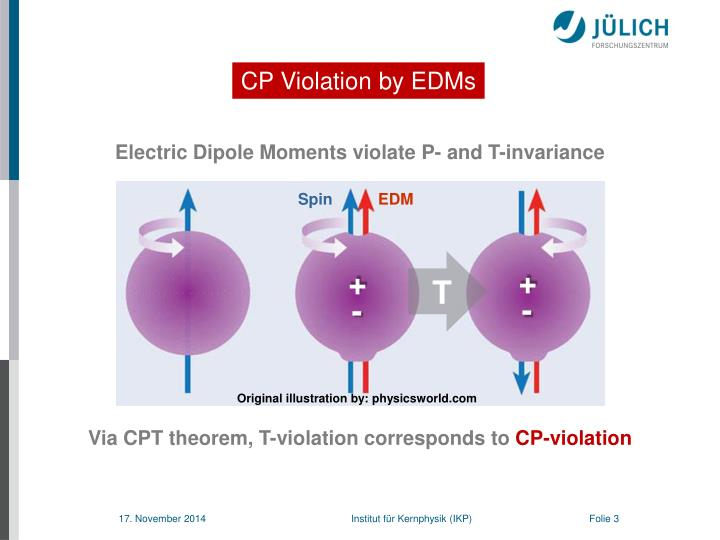 CP Violation by EDMs
