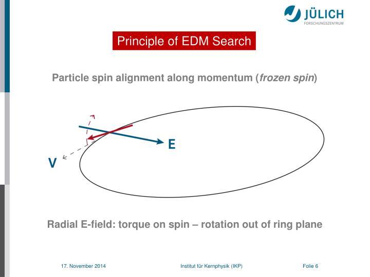 Principle of EDM Search