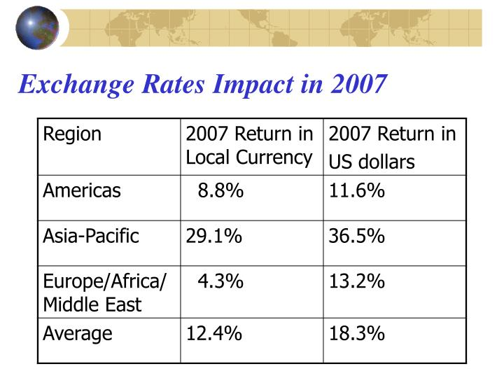 Exchange Rates Impact in 2007