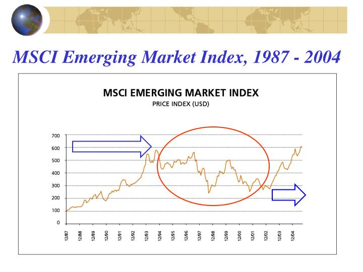 MSCI Emerging Market Index, 1987 - 2004