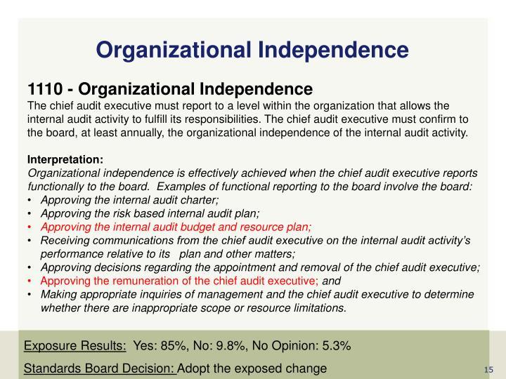 Organizational Independence