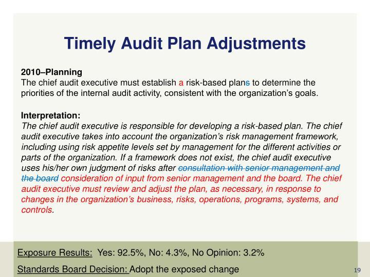 Timely Audit