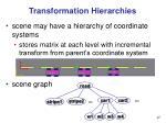 transformation hierarchies1