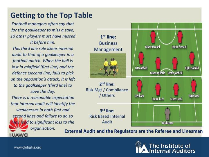 Getting to the Top Table