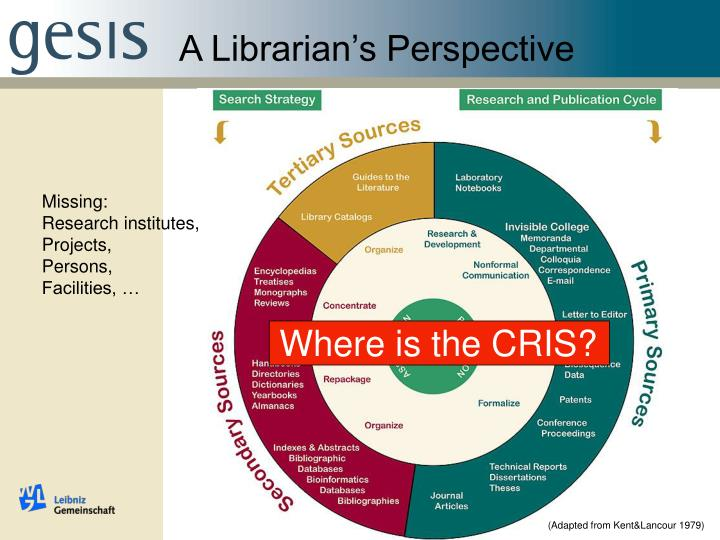A Librarian's Perspective
