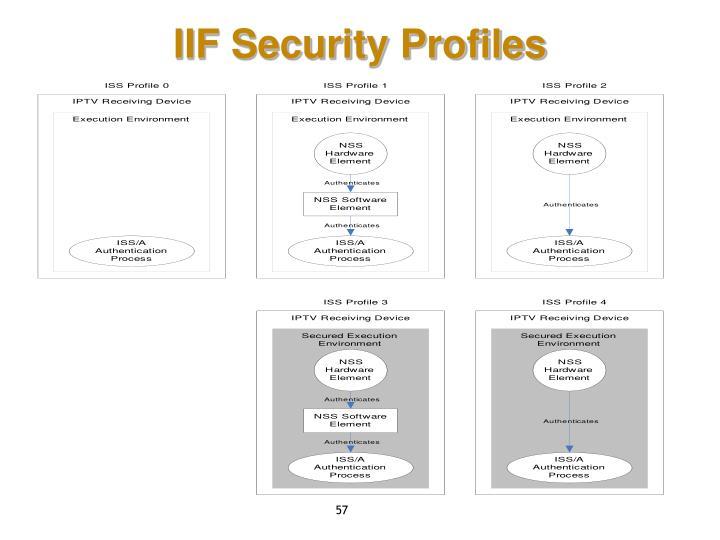 IIF Security Profiles