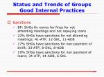 status and trends of groups good internal practices14