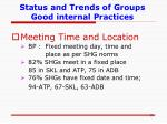 status and trends of groups good internal practices2