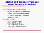 status and trends of groups good internal practices6