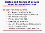 status and trends of groups good internal practices9