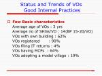 status and trends of vos good internal practices