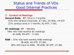 status and trends of vos good internal practices1
