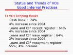 status and trends of vos good internal practices4