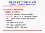 status and trends of vos good internal practices6