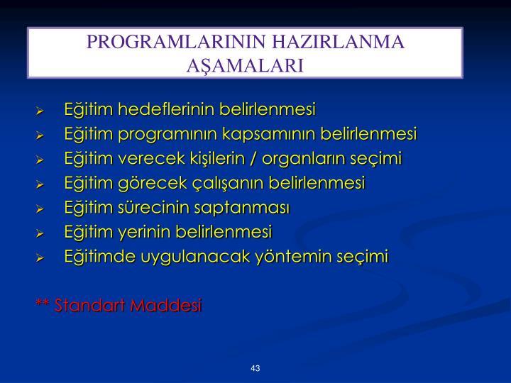 PROGRAMLARININ HAZIRLANMA AŞAMALARI