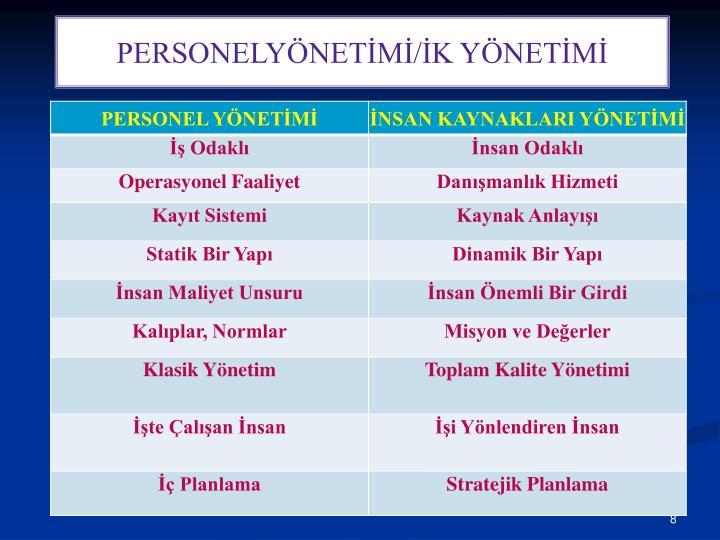 PERSONELYÖNETİMİ/İK YÖNETİMİ