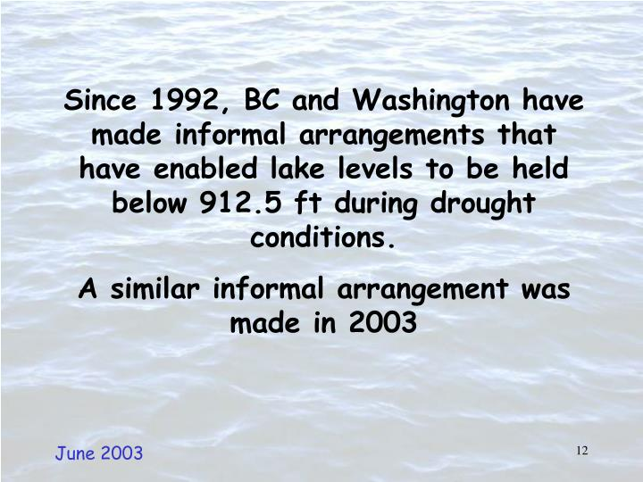 Since 1992, BC and Washington have made informal arrangements that have enabled lake levels to be held below 912.5 ft during drought conditions.