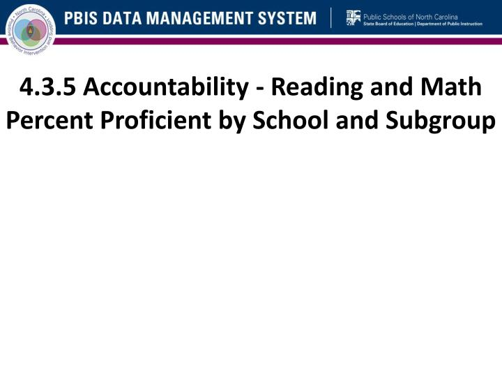 4.3.5 Accountability - Reading and Math Percent Proficient by School and Subgroup