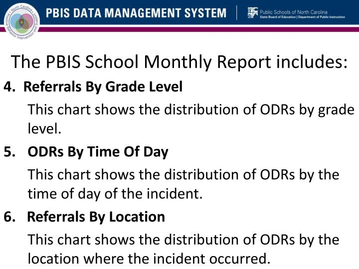The PBIS School Monthly Report includes: