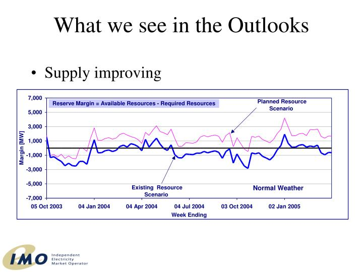 What we see in the Outlooks