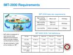 imt 2000 requirements
