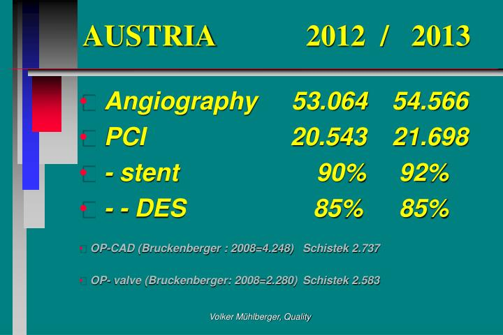 AUSTRIA     2012  /   2013