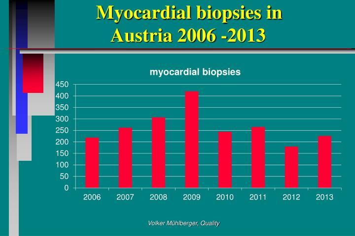 Myocardial biopsies in