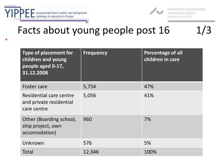 Facts about young people post 16 1 3