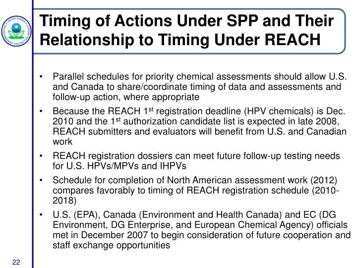 Timing of Actions Under SPP and Their Relationship to Timing Under REACH
