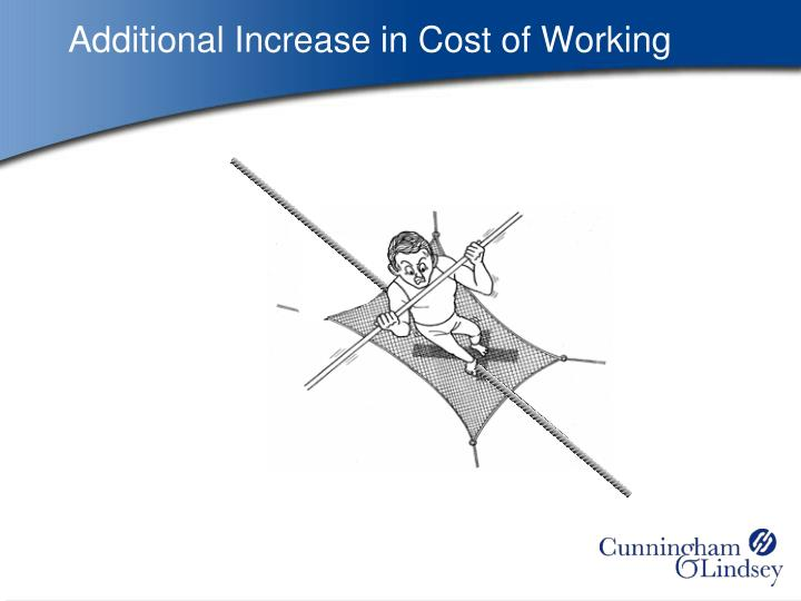 Additional increase in cost of working1