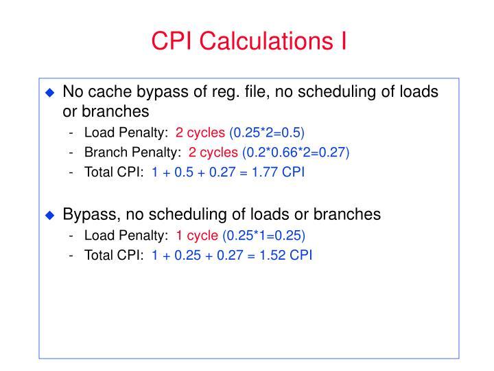 CPI Calculations I