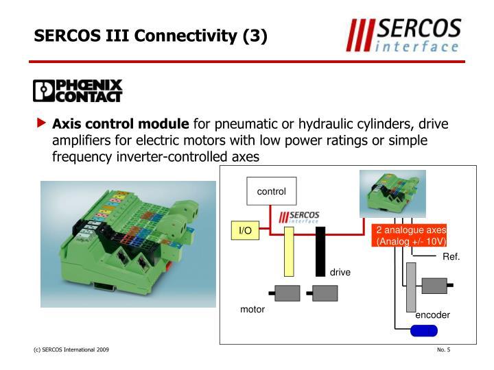 SERCOS III Connectivity (3)