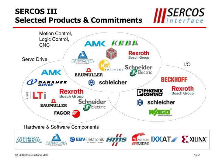 Sercos iii selected products commitments