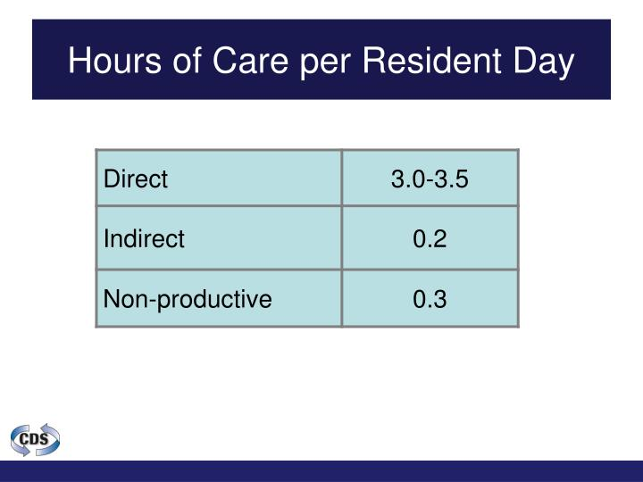 Hours of Care per Resident Day