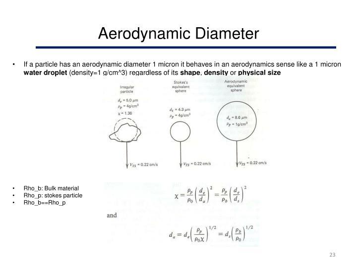 Aerodynamic Diameter