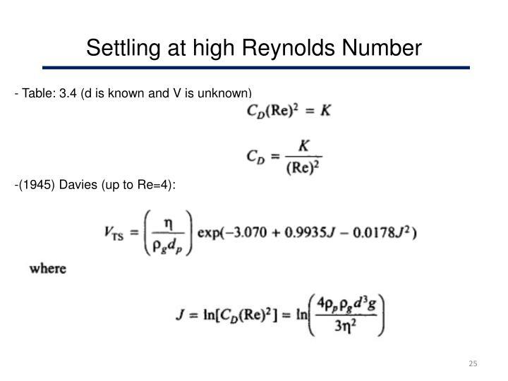 Settling at high Reynolds Number
