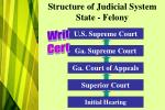 structure of judicial system state felony