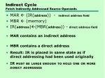 indirect cycle fetch indirectly addressed source operands