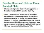 possible routes of fa loss from ruminal fluid1