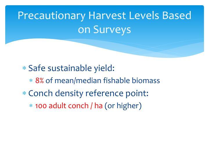 Precautionary Harvest Levels Based on Surveys